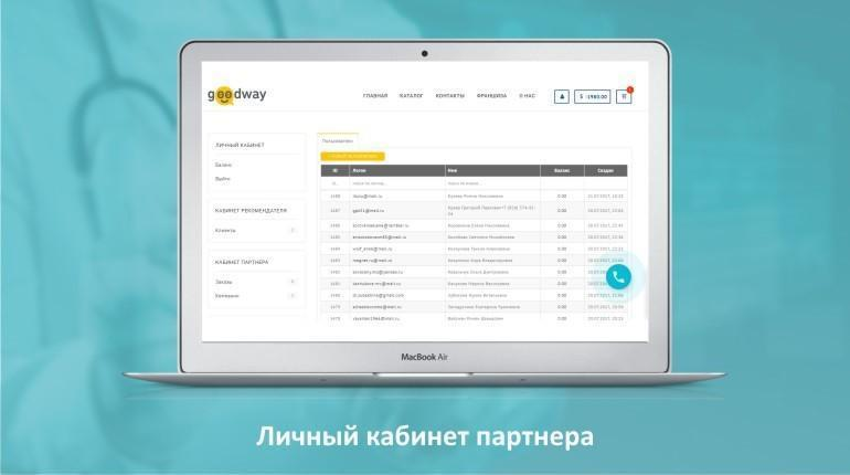 Франшиза GoodWay 0